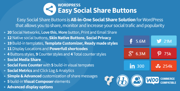 Botões de-share 06-fácil-social-best-wordpress-plugin-2015
